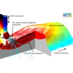 PHD-Day : simulation numérique du soudage et de la fabrication additive